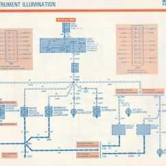 F100 Wiring Diagram How To Fill Out A Venn 1981 Gauge Cluster Ford Truck