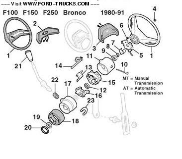 Replace Steering Column Extension Socket Collar, Non Tilt