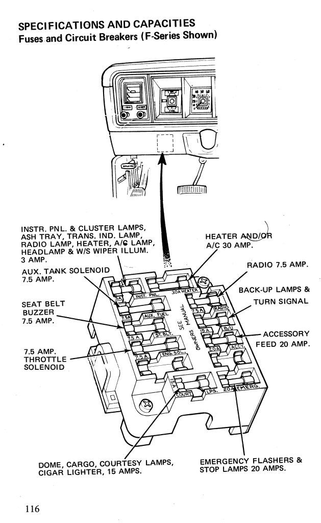 fuse box schematic for 1979 bronco  schematic wiring