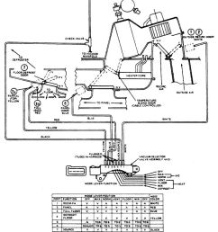 ford f700 truck wiring diagrams wiring diagram and fuse box ford f700 air brake system diagram [ 781 x 1023 Pixel ]