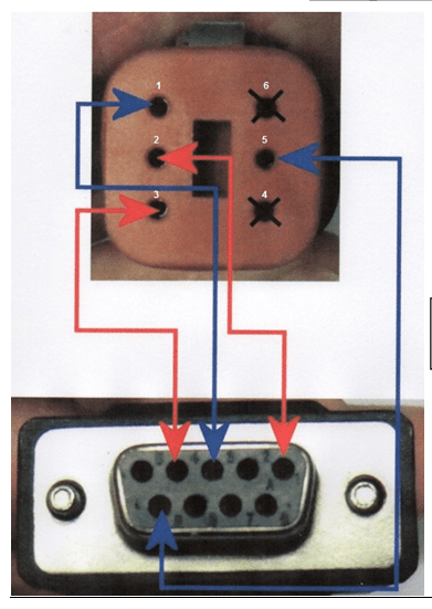 Connector Pin Numbering