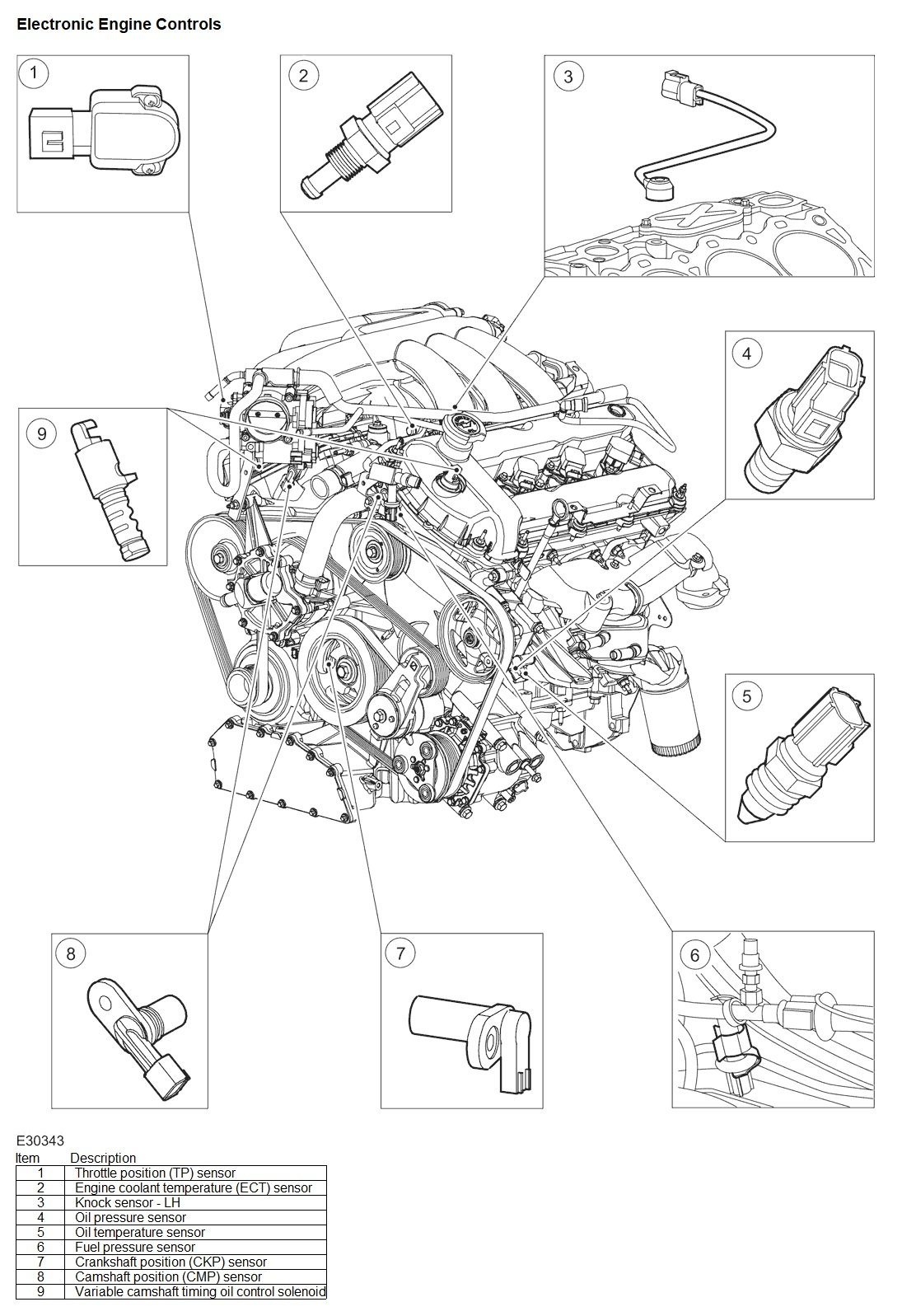 Does anyone know where the crankshaft sensor is located on