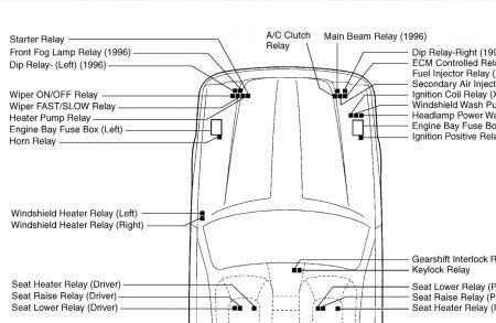 2003 Jaguar Xkr Fuse Box Gentlemen No Start Your Engines Page 2 Jaguar