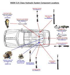 mercedes benz clk 320 wiring diagram data diagram schematic clk 320 wiring diagram [ 937 x 1000 Pixel ]
