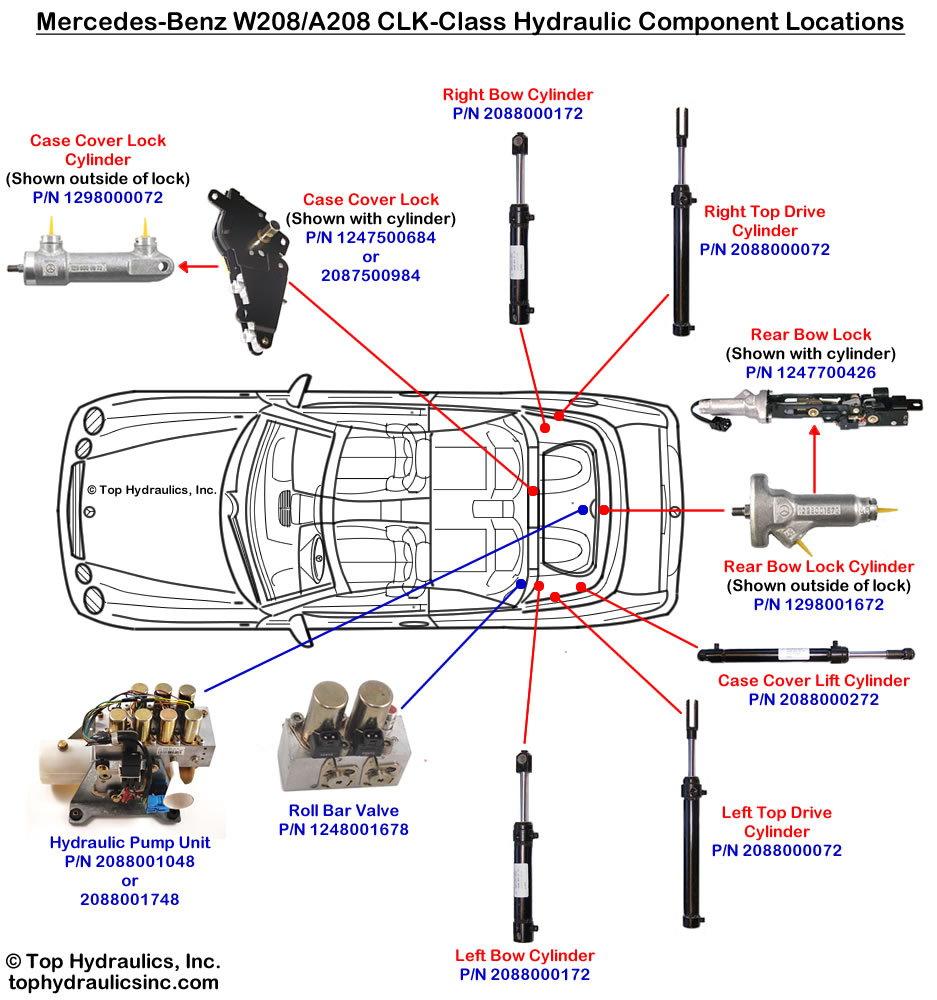 medium resolution of location of your a208 w208 clk class cabriolet hydraulics