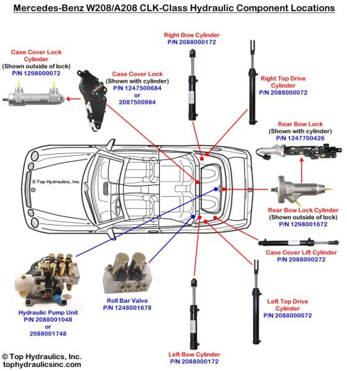 small resolution of location of your a208 w208 clk class cabriolet hydraulics