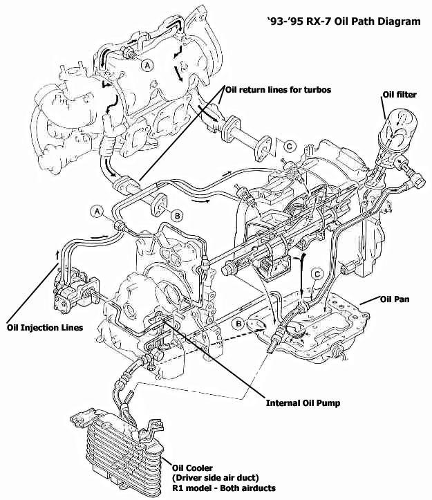 rx7 wiring diagram fc