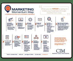 Marketing Momentum