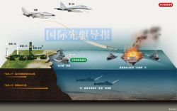 A Proposed Framework for Analysis of Chinese Naval Modernization
