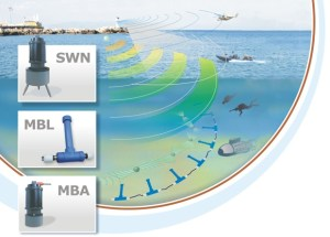 Maritime Infrastructure Protection System: The sharks with lasers are mod 2.