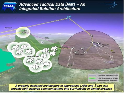 Lockheed Martin's bid for the new B3AR5 data link architecture to act as a force-multiplier to the deadly lethality of flying bears.