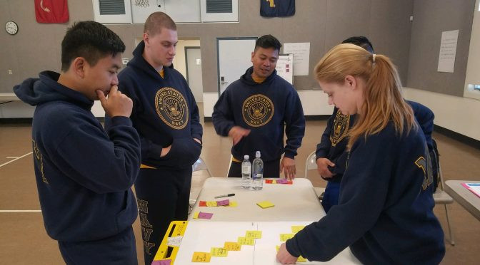 Design Thinking for Military Advantage