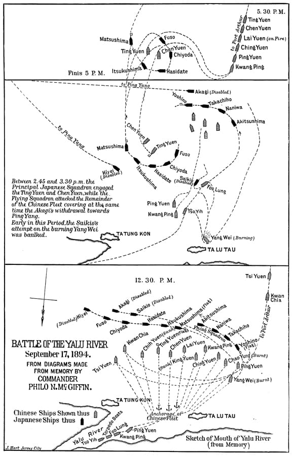 The Decisive Fleet Engagement at the Battle of the Yalu