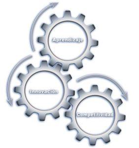 Engranaje con ejes principales CINAIC 2015