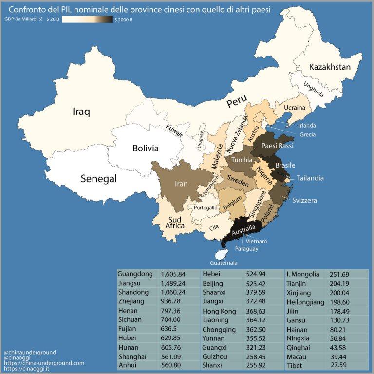 PIL delle province cinesi paragonato