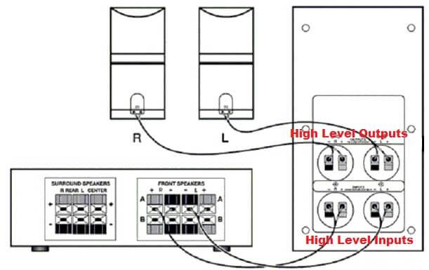 Klinkenlautsprecher an Verstärker? (HiFi)