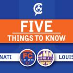 FC Cincinnati vs. Louisville City FC: US Open Cup 5 Things to Know