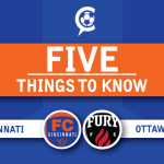 FC Cincinnati at Ottawa Fury FC: 5 Things to Know
