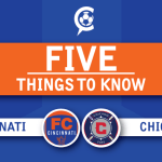 FC Cincinnati vs. Chicago Fire: 5 Things to Know