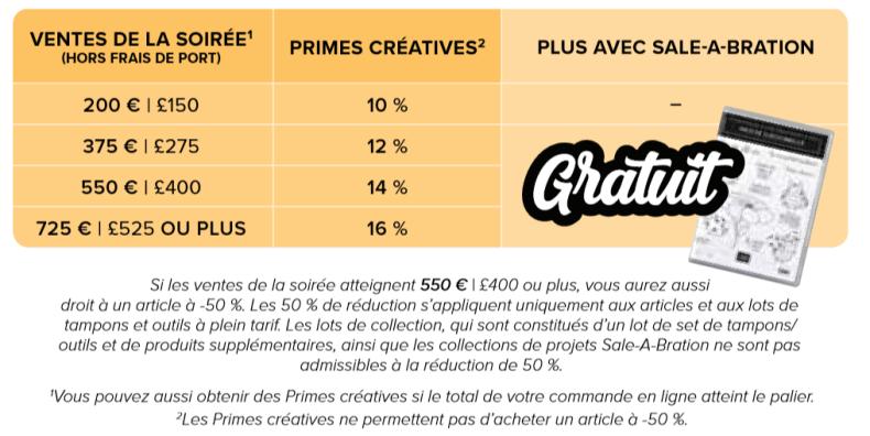 Mini-catalogue Stampin'Up! Printemps - Été 2020