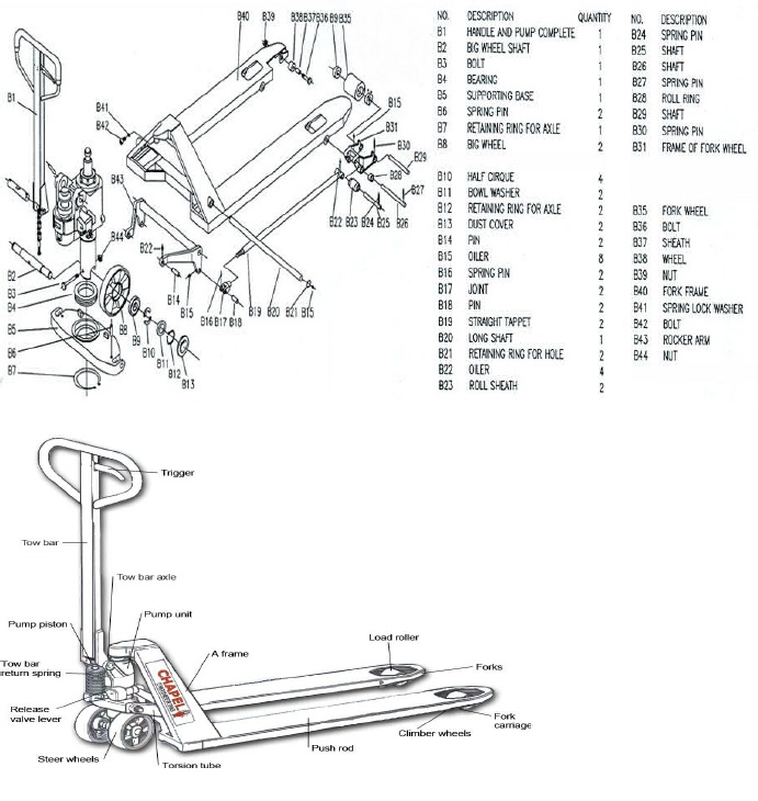 Caterpillar Forklift Transmission Wiring Diagram. Wiring