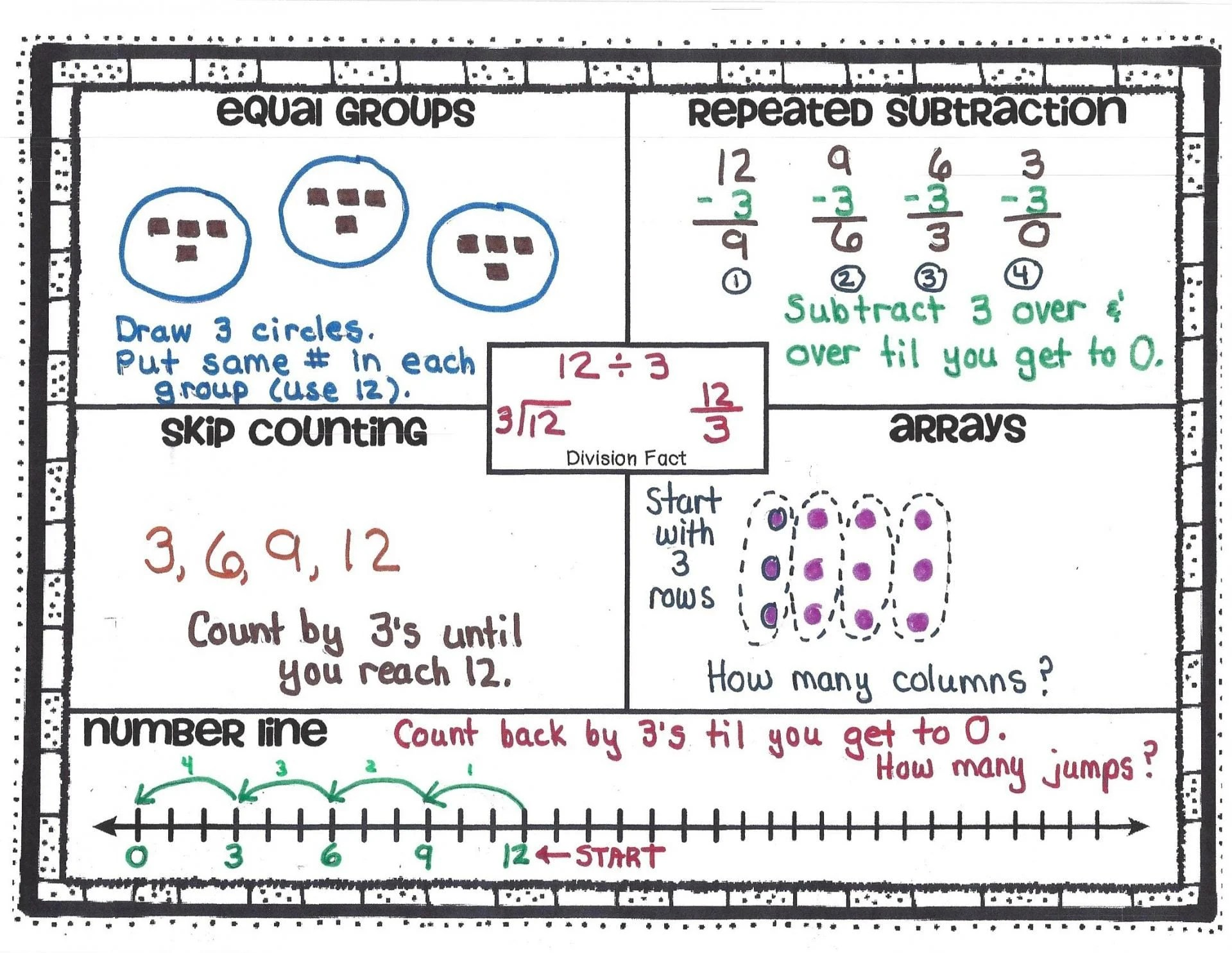 A Nonfiction Summary Anchor Chart Teacher Time Taller De