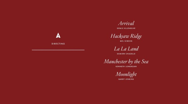 Oscar Night 2017