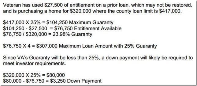 Va Second Tier Loans Who Knew Did You And Usaa