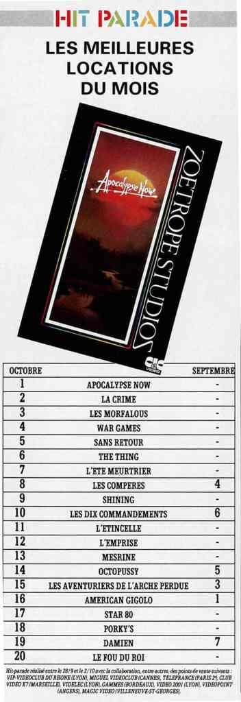 Apocalypse Now, hit parade VHS