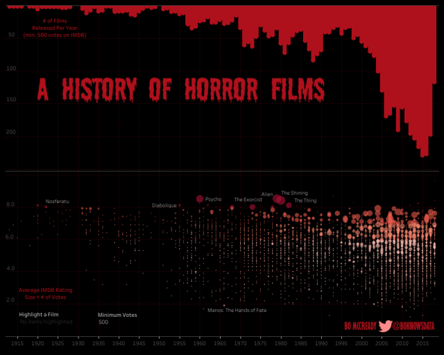 HorrorFilms.png