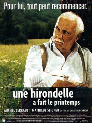 Une Hirondelle Ne Fait Pas Le Printemps : hirondelle, printemps, HIRONDELLE, PRINTEMPS