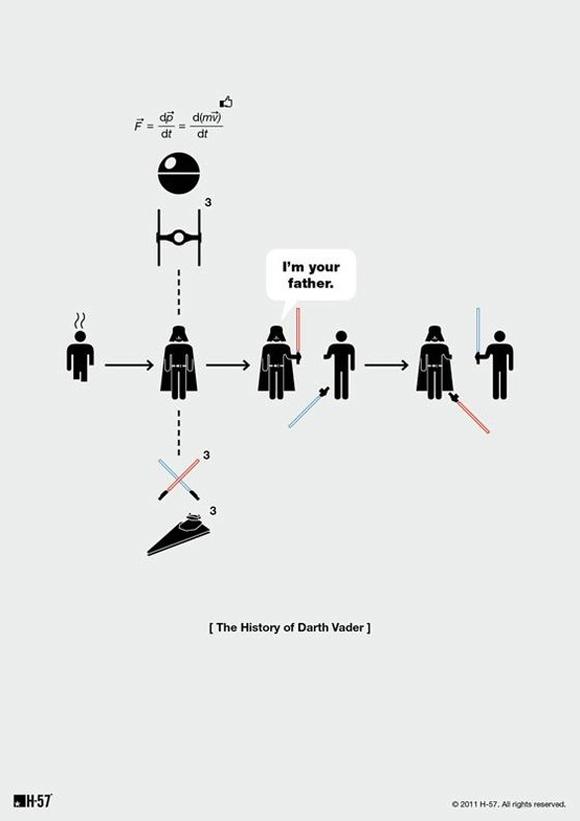 Como entender um  filme pelo cartaz? (6/6)