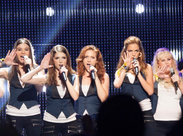Pitch Perfect 2 – Tonul Perfect