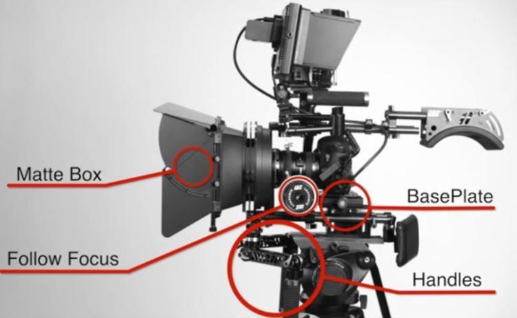DSLR Camera Rig 101