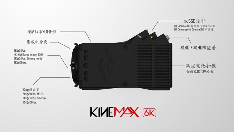 KineMAX DEETS