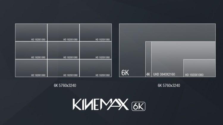 KineMAX RES