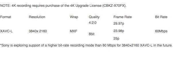 Sony 4K Update