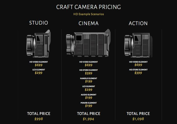 Craft Camera Prices 1