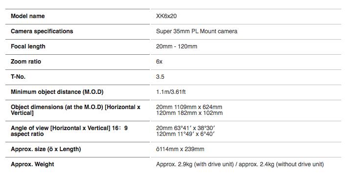 FUJINON XK6x20 Specs