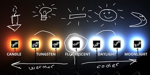 White Balance & Kelvin Colour Temperature Explained