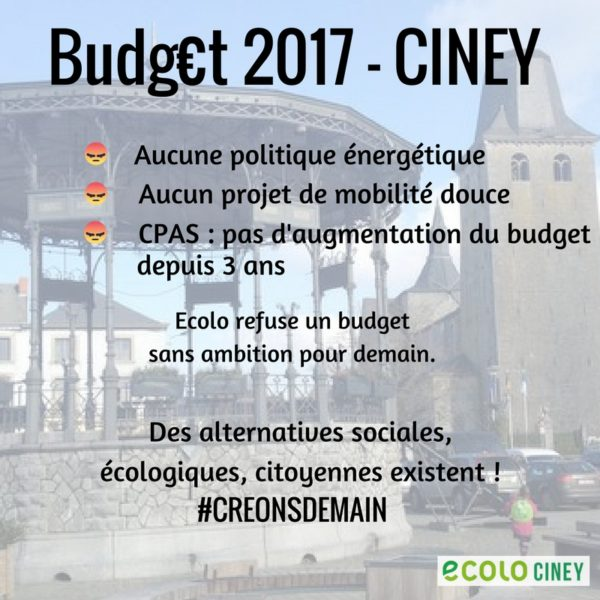 Ecolo Ciney refuse un budget sans ambition pour demain