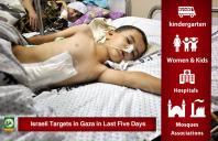 al-Qassam graphic: Israeli targets in Gaza last 5 days