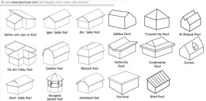 Different types of roofs | CCD Engineering Ltd