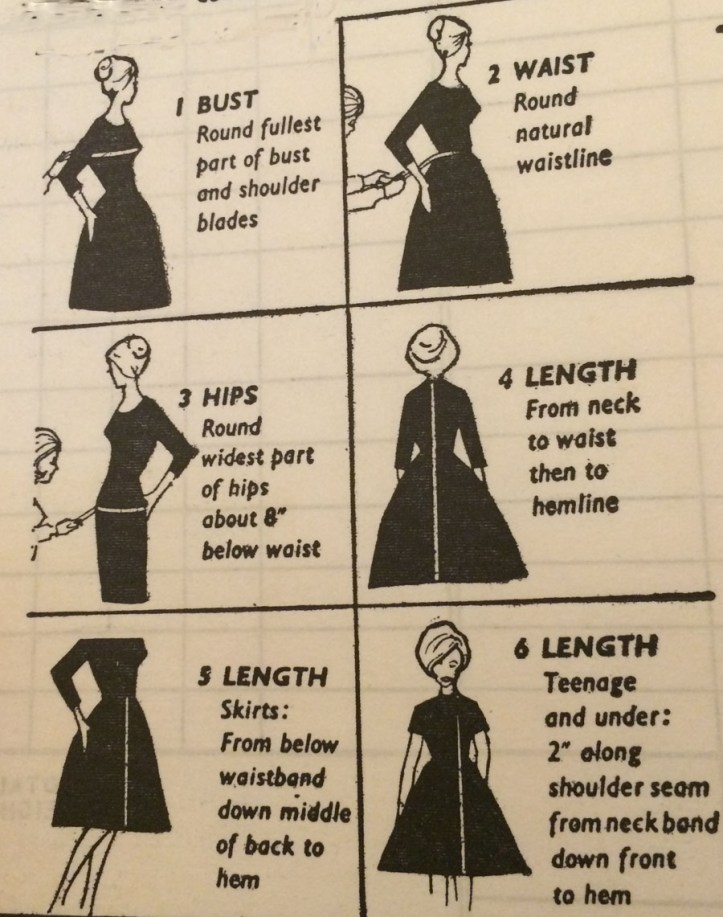 1966  how to measure