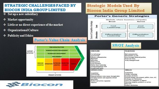 Strategic Management Analysis of Biocon India