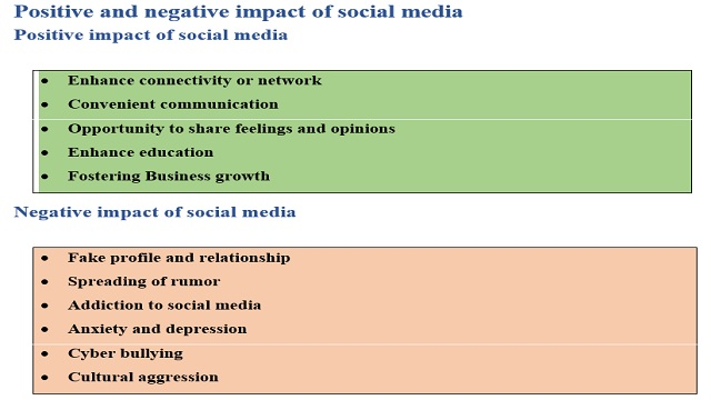 Positive and negative impact of social media