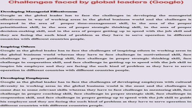 Challenges Faced by Global Leaders