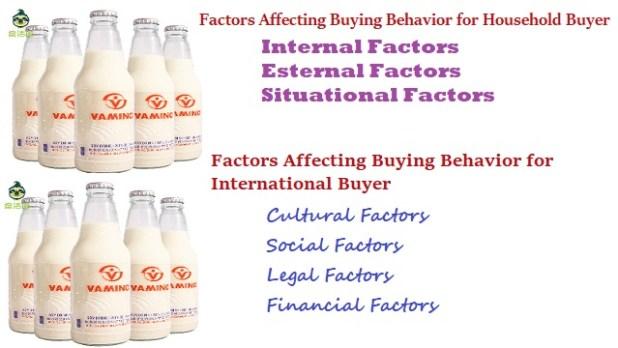 Factors Affecting Buying Behavior