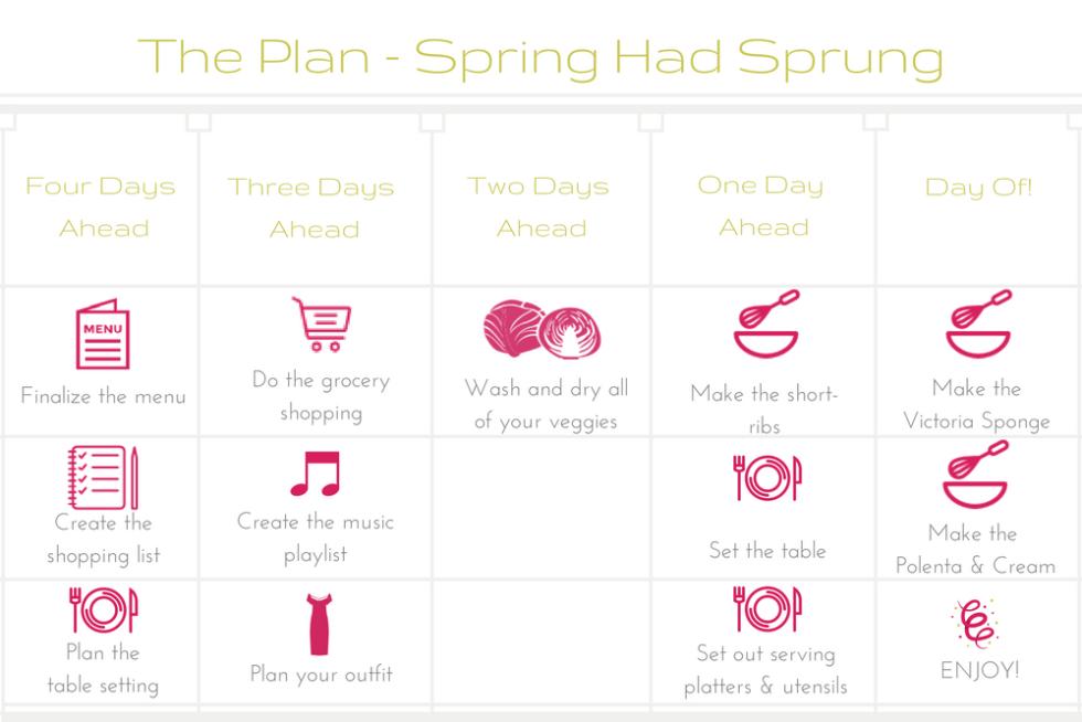 Meal Plan - Spring Has Sprung