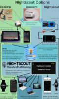xDrip Nightscout diagram v5